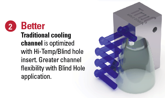 DATE INSERT COOLING-CHANNEL-1