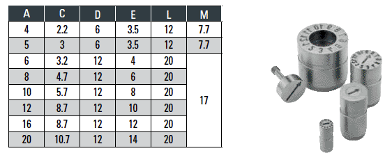 cumsa-mdi-grouping