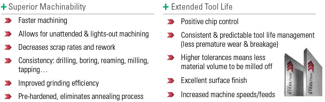 dme-steel-machining