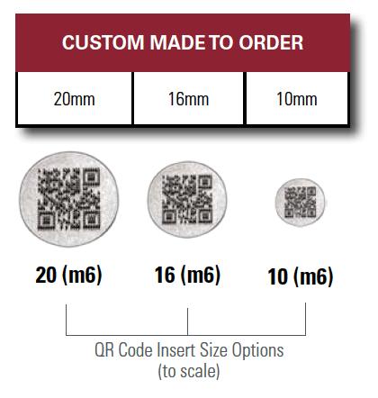 QR-Code Sizes