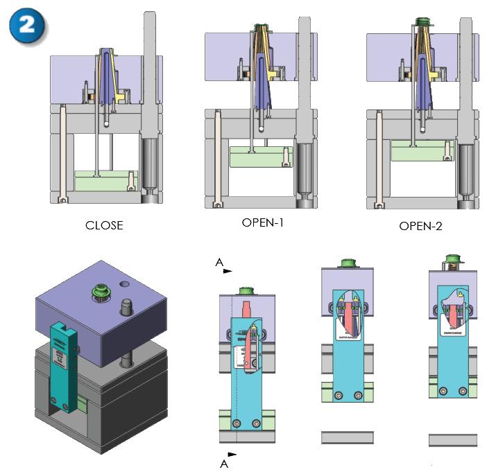 ez-latch-in-mold-ex2