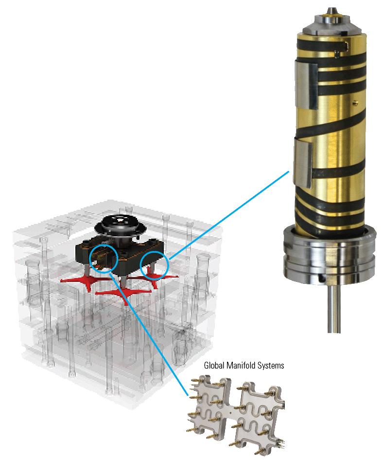 smartone-and manifold